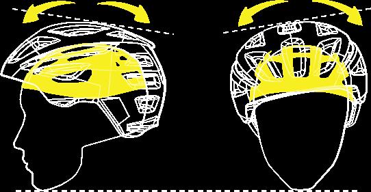 Image mouvement relatif entre le casque et la tête